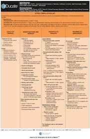 educate atrial fibrillation overview