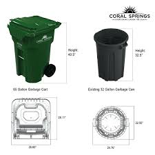 used trash compactor a trash can frequently asked questions waste pro the most widely