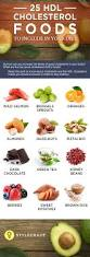 23 best healthy images on pinterest foods that lower