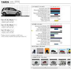 toyota yaris touchup paint codes image galleries brochure and tv