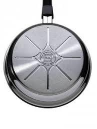 ustensile de cuisine induction comment choisir ses casseroles et poêles induction le de