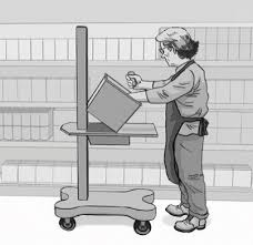 thanksgiving material thanksgiving ergonomics reducing material handling injuries with