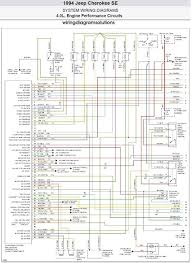 1994 jeep fuse panel 1994 jeep stereo wiring diagram with regard to 1994 jeep