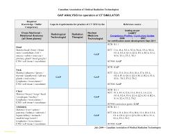 pci dss gap analysis report template gap analysis report template free fresh gap document template free gap sle book report format of gap analysis report template free jpg