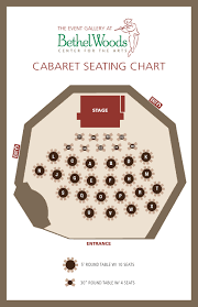 Pepsi Center Floor Plan by Seating Charts Bethel Woods Center For The Arts