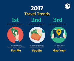 Travel Trends images New travel trend 2017 you only live once hab jpg