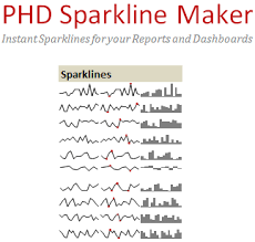 excel sparkline template excel microchart template free