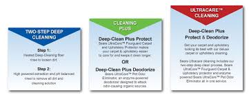 Upholstery Cleaning Codes Upholstery Cleaning And Furniture Cleaning By Sears
