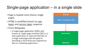 from legacy desktop application to single page application by jens