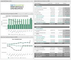 Balance Sheet Software In Excel by Gallery Of Dashboard Examples Data Visualizations U2013 Visual Mining