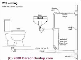 bathroom sink size guide bathroom sink size ada large of pedestal wheelchair accessible