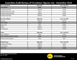 audit circulation bureau audit circulation bureau 51 images audit bureau of circulation