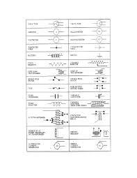 symbols exciting circuit nomenclature symbols relay symbol