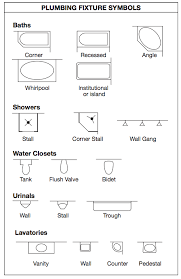 floor plan bathroom symbols blueprint symbols bath architectural drawing resources