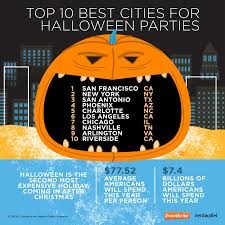 halloween party in new york city best cities for halloween parties nerdwallet