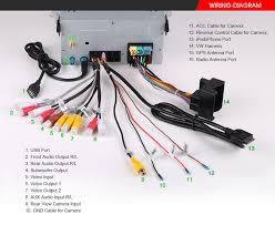 100 wiring diagram vw tiguan 2007 volkswagen jetta fuse box