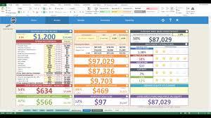 Property Flipping Spreadsheet House Flipping Spreadsheet 4z Rental Dashboard