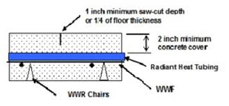 contraction joints for radiant heated floors