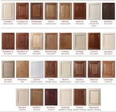 european style kitchen cabinet doors kitchen cabinet door styles popular cabinets kitchens throughout