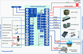 24v thermostat wiring diagram thermostat download free u2013 pressauto net