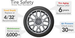discount tire tires wheels in store schedule an