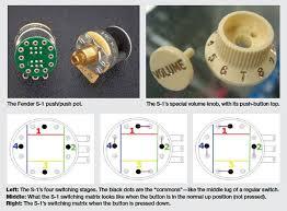 s1 wiring diagram telecaster guitar forum