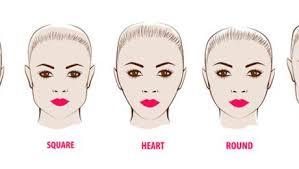 coupe de cheveux visage ovale choisir sa coiffure en fonction du visage minutefacile