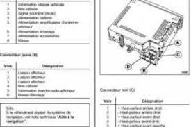 renault car radio wiring diagrams wiring diagram