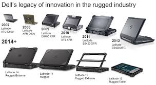 dell rugged pc rugs ideas