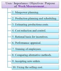 work measurement definition meaning purpose objectives