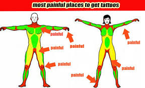 tattoo pain explanation de pain boss de pain where it hurts the most tattoo placement
