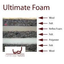 clearance 3ft ultimate foam futon mattress in cottonsafe cream