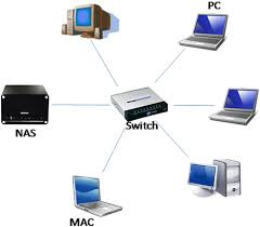 Conexionado Ethernet