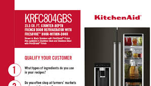 Kitchenaid Counter Depth French Door Refrigerator Stainless Steel - whirlpool resources