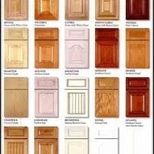 Kitchen Exciting Cabinet Styles For Kitchen For Your Home Cabinet - Kitchen cabinet styles