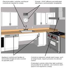 ada kitchen wall cabinet height chapter 3 operable parts
