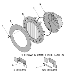 pentair pool light parts parts for sta rite sunsaver pool light parts pentair sta rite