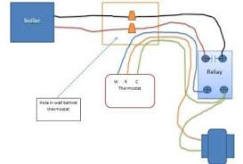 federal pacific electric heat thermostat wiring diagram heat pump