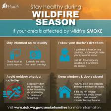 Wildfire Radio by Washington Smoke Information Wildfire Smoke Safety