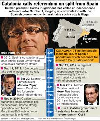 catalonia to vote on independence from spain in october