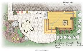 Pronunciation Of Patio Designing A Small But Elegant Deck Fine Gardening