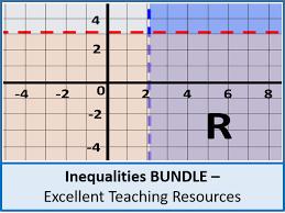 algebra inequalities 2 solving inequalities solving equations