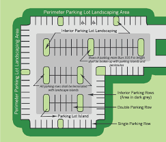 unified development ordinance document viewer parking layout without a structure