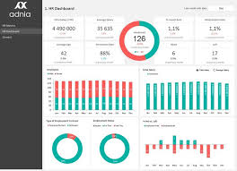 Free Excel Dashboards Templates The 25 Best Excel Dashboard Templates Ideas On