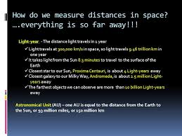 how far does light travel in a year images Our solar system the known universe by amnh ppt video jpg