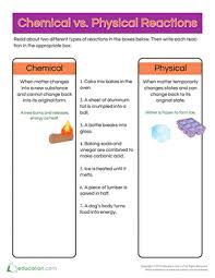 chemical vs physical reactions worksheet education com