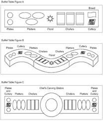Formal Breakfast Table Setting Dining Table Seating Capacities Chart By Size And Shape Interior