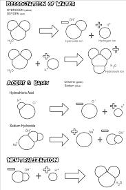 ap worksheet 06d acids and bases answer 28 images worksheets