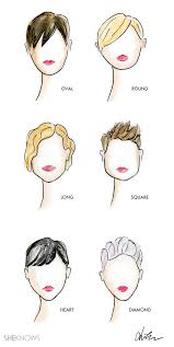 hair cuts based on face shape women the right pixie cut for your face shape