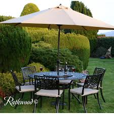 rathwood furniture home furniture stores across